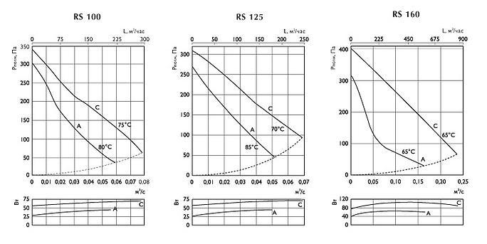 rs_график.jpg