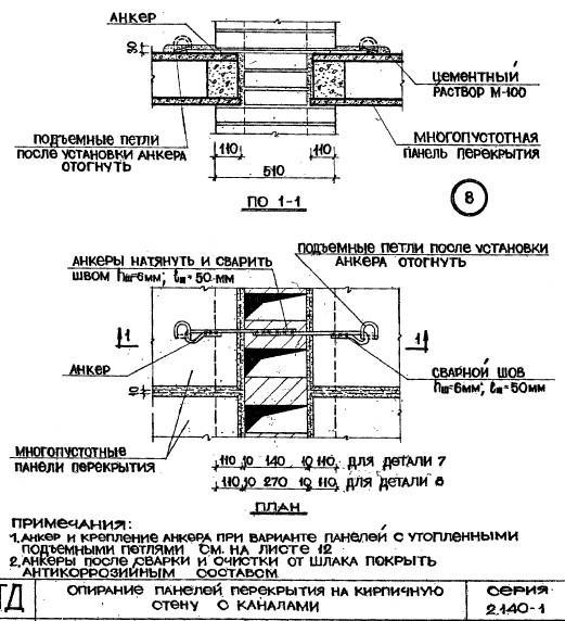 Опирание плит перекрытия на вентканал