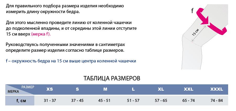 Таблица подбота размера ортеза Medi Stabimed pro
