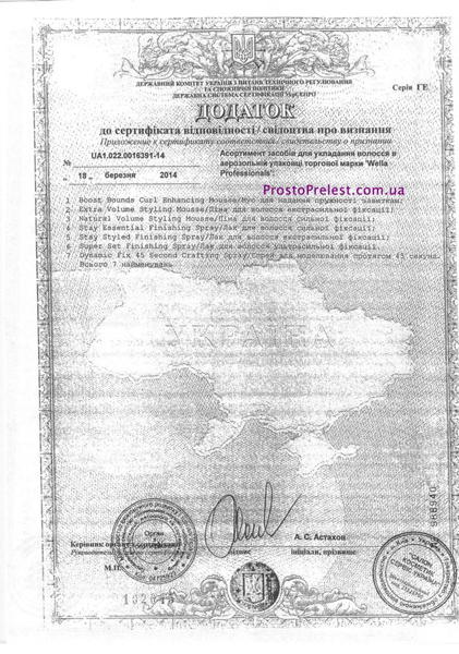 сертификат wella