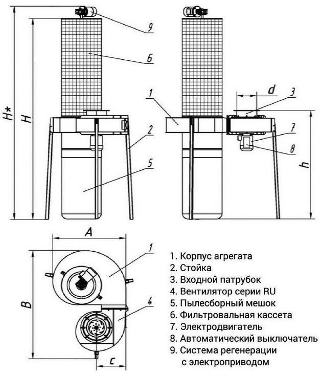 Drevox.ru_Аспирационная_система_ФЦ-М-3000_Размеры