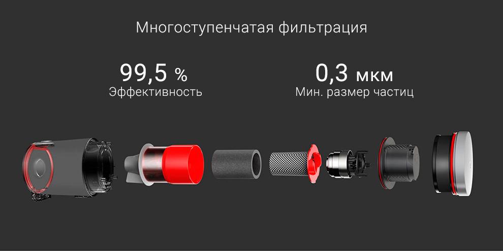 Беспроводной ручной пылесос Xiaomi Shunzao L1 (CH)