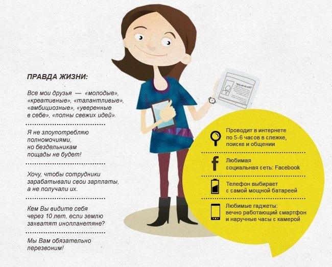 Портрет современного HR-менеджера