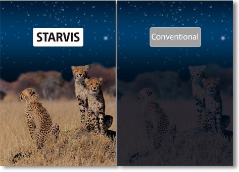 Sony Strarvis  технология применяемая в видеокамерах CAICO TECH CCTV STARLIGHT  ночное видение в цвете