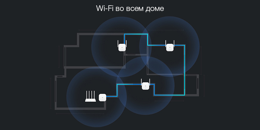 Wi-Fi адаптер Xiaomi Power Line