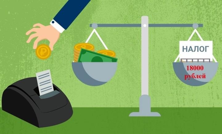 Само приобретение онлайн-кассы ИП должен профинансировать самостоятельно