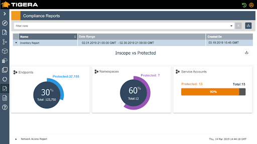 Calico Cloud security and Compliance