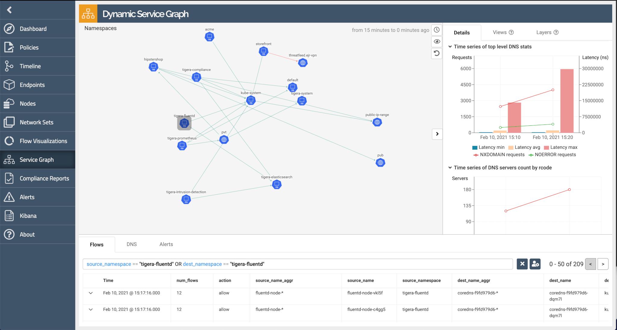 Calico Cloud service graph