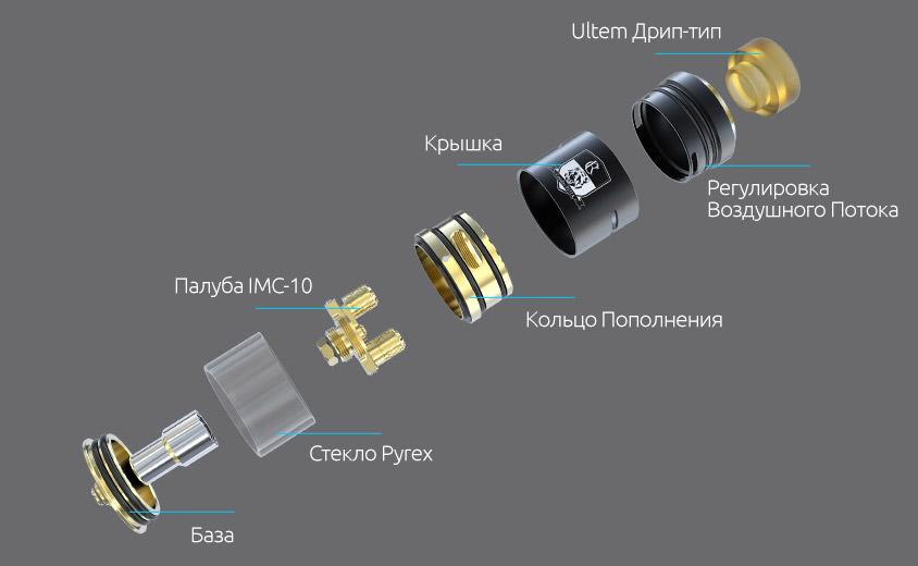 Структура iJOY Combo RDTA II