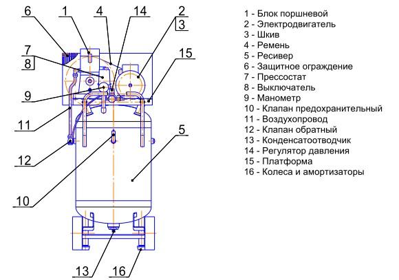 Drevox.ru_Вертикальный_поршневой_компрессор_FIAC_ABV_100-360_A_Схема