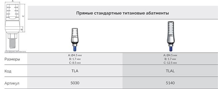 Прямые_абатменты_альфа_био_стандартные