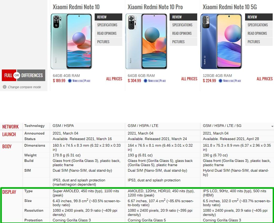 Compare_Xiaomi_Redmi_Note_10_vs._Xiaomi_Redmi_Note_10_Pro_vs._Xiaomi_Redmi_Note_10_5G_-_GSMArena.jpg