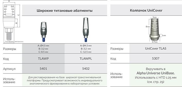 широкие_титановые_абатменты