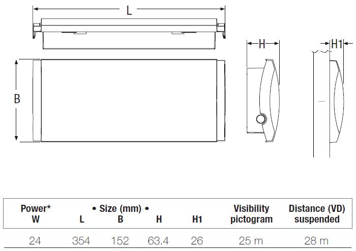 Размеры аварийного светильника для низких температур Formula 65 LED Extreme
