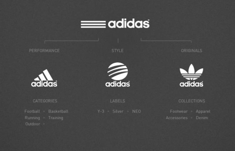 Логотип Adidas - 8