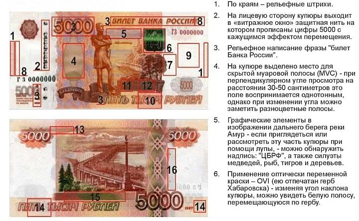 Элементы защиты пятитысячной банкноты выпуска 1997 года