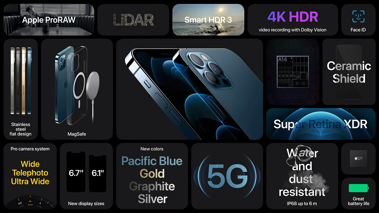 Характеристики Apple iPhone Pro 2020
