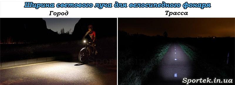 Ширина светового луча для велосипедного фонаря