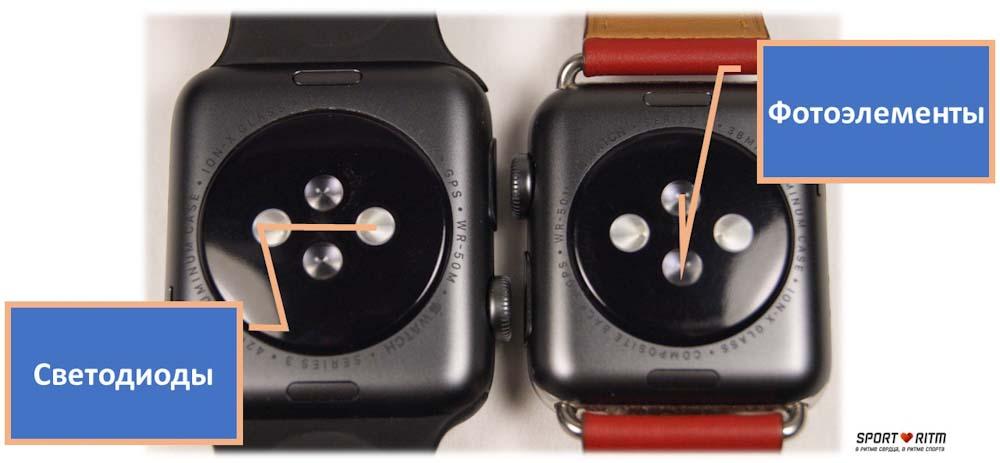 Оптический пульсометр Apple Watch