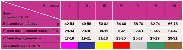 Таблица подбора размера