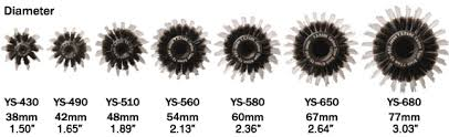 види діаметрів брашингу