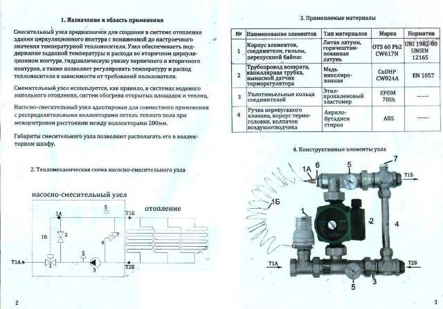 Насосно-смесительная группа TIM J-1032.(2)