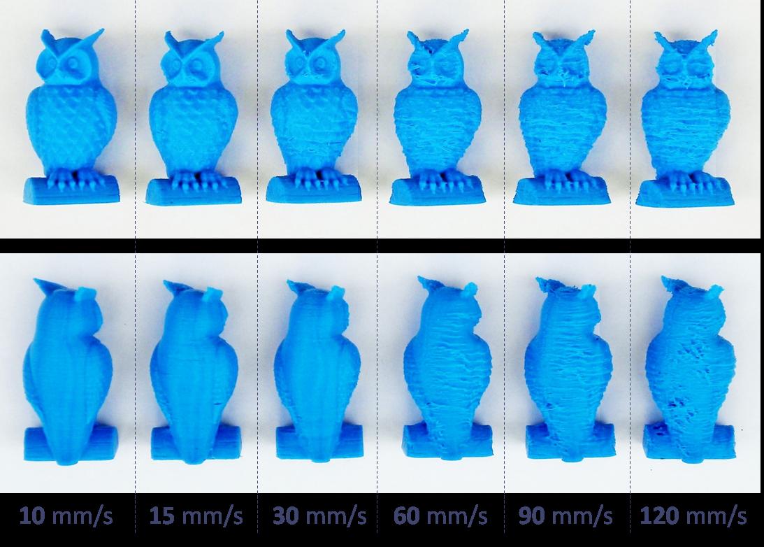 Зависимость скорости печати и качества на FDM 3D-принтере