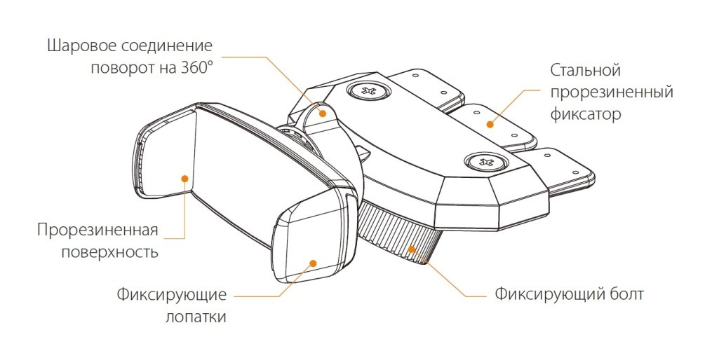 Onetto CD Slot Mount One Handed - Автомобильный держатель премиум-класса в CD слот.