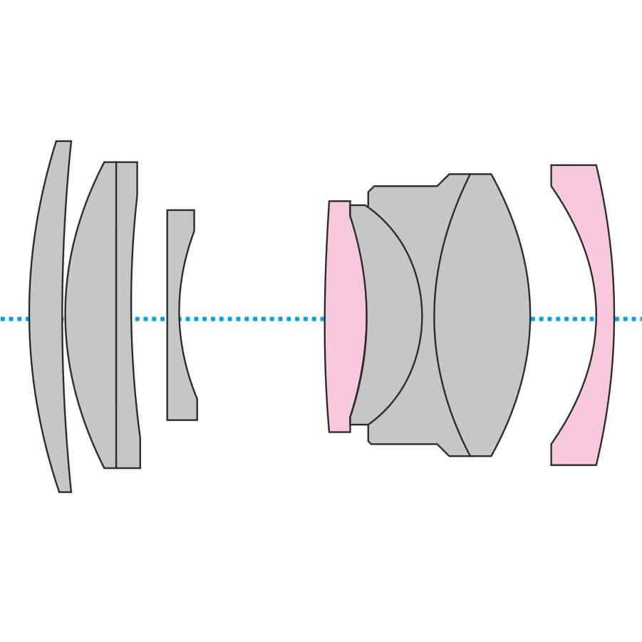 конструкция объектива
