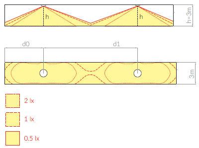 Схема расстановки светильников освещения проходов к эвакуационным выходам iTECH F2