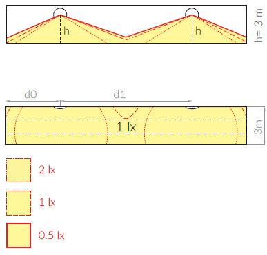 Схема расстановки светильников освещения проходов к эвакуационным выходам iTECH W2