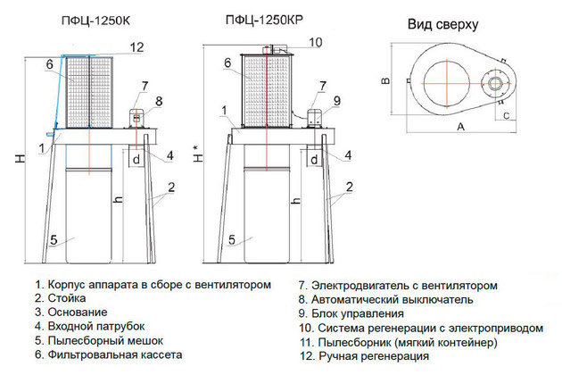 Drevox.ru_Аспирационная_система_ПФЦ-1250_Размеры