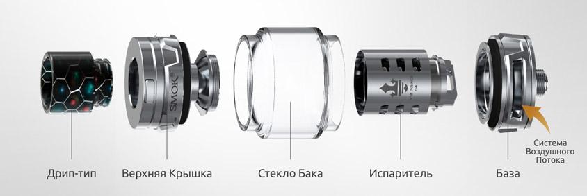 Компоненты атомайзера SMOK TFV12 Prince