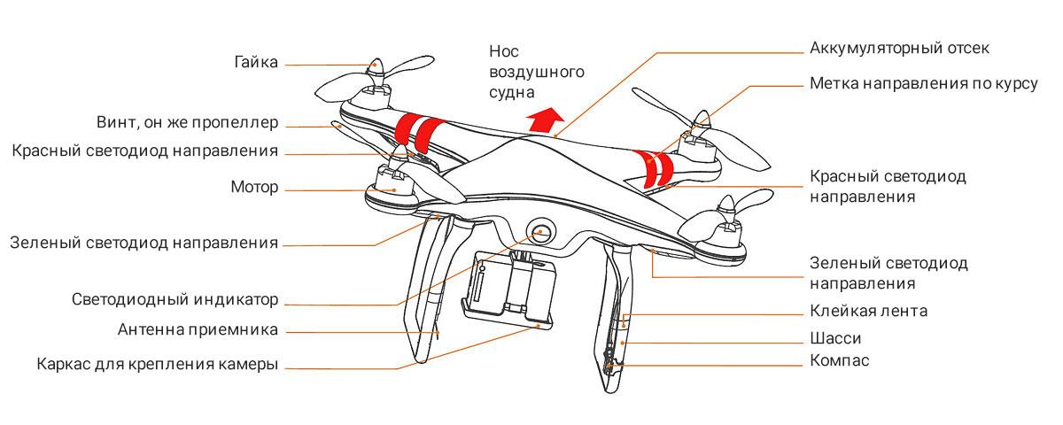 дрон квадрокоптер для видеосъемки