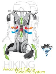 Deuter Aircomfort Futura Vario Pro System