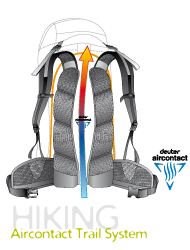 Deuter Aircontact Trail System