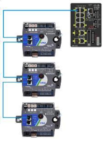 Контроллеры Metasys подключены последовательно