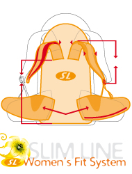 Deuter Women Slim Fit System SL