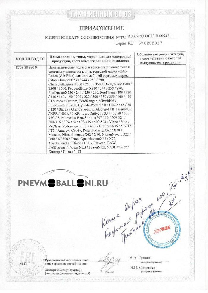 Копия Приложения к сертификату ЕАС