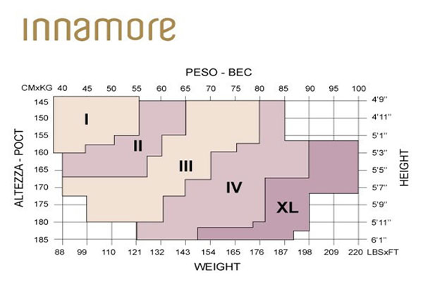 Таблица размеров женских колготок Innamore