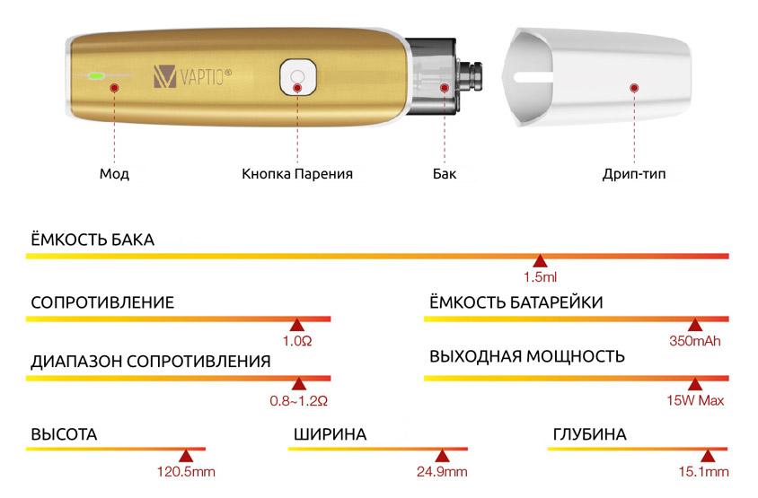 Параметры Vaptio C-FLAT Kit