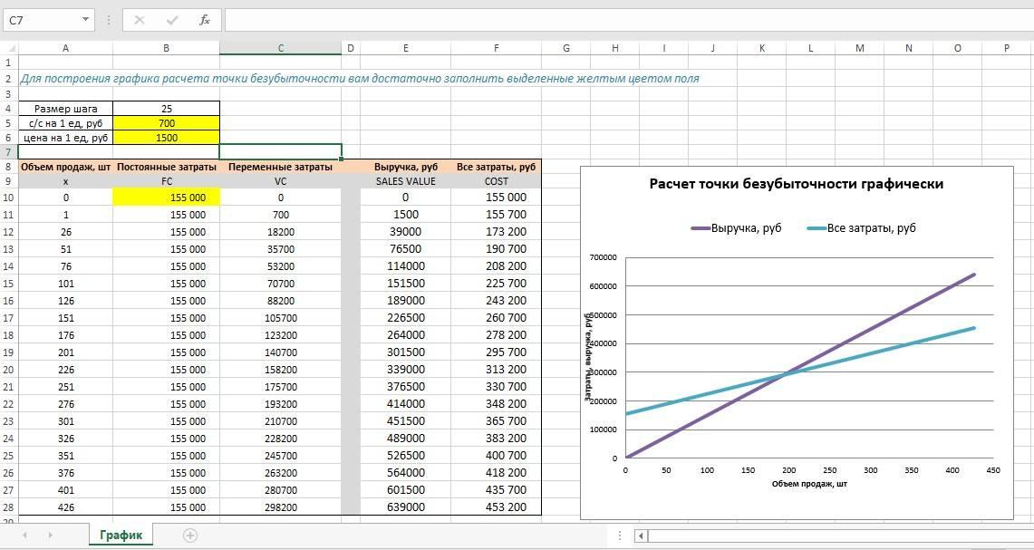 Формирование графика в Excel