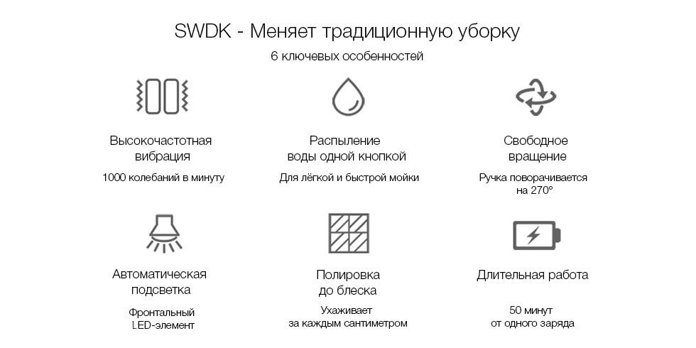Беспроводная электрошвабра Xiaomi SWDK Electric Mop D280