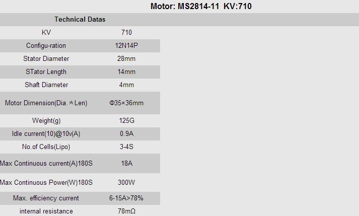 t-motor-ms2814-01