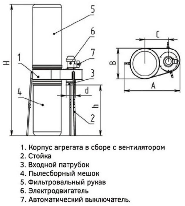 Drevox.ru_Аспирационная_система_ПУА-М-2000_Размеры