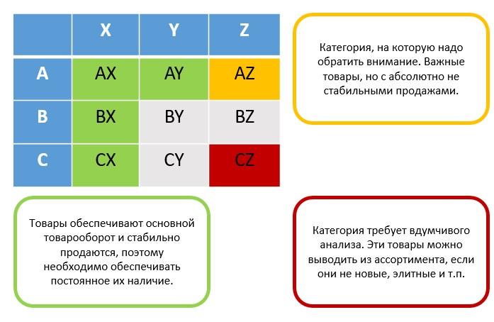 Матрица параллельного кросс-анализа