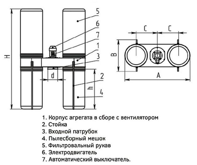Drevox.ru_Аспирационная_система_ПУА-М-4000_Размеры