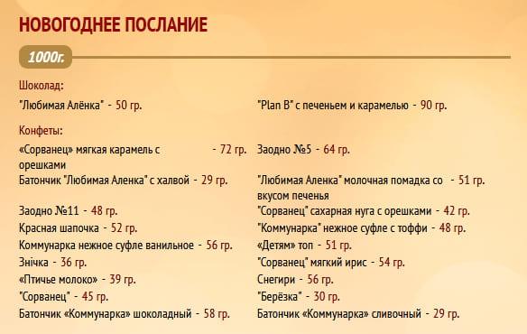 """Новогодний подарок """"Новогоднее послание"""" 1000г Коммунарка"""