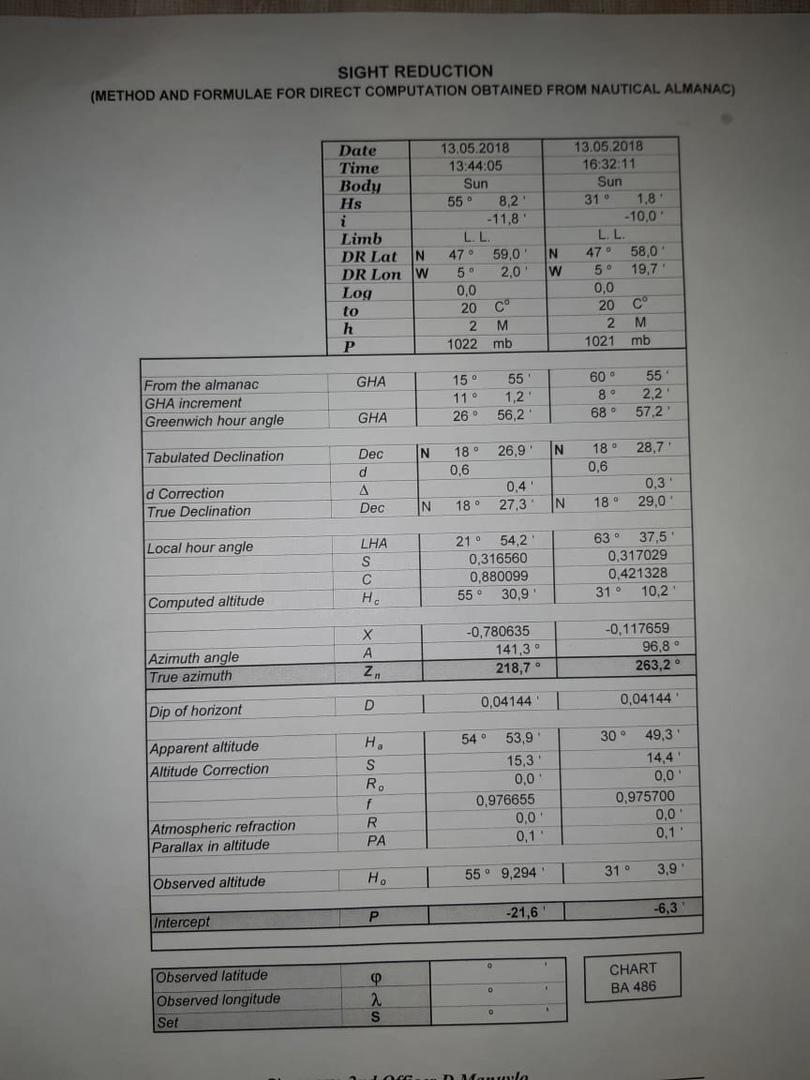 Расчёт параметров двух ВЛП по методике № 2