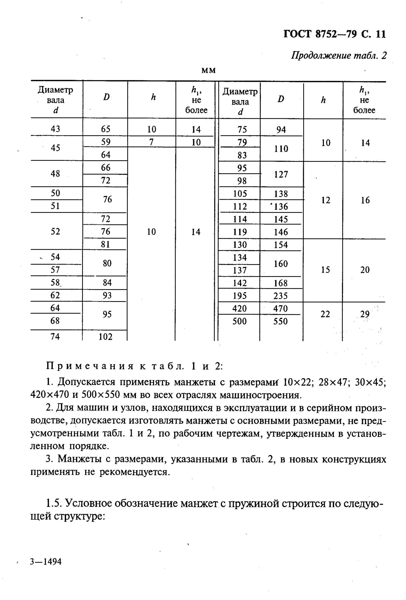 GOST_8752-79__12_.jpg